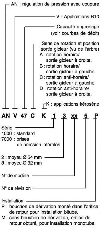 Suntec Ölbrennerpumpe AN 47 A 7226 4P auch Ersatz für Eckerle