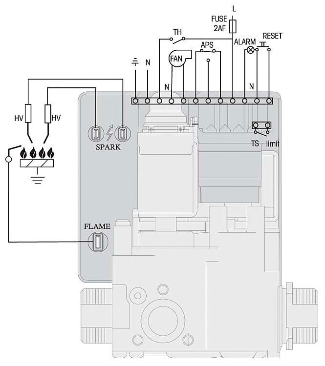 Gas firing unit SIT-537 ABC rating IP 40 Ref. 0.577.503 on