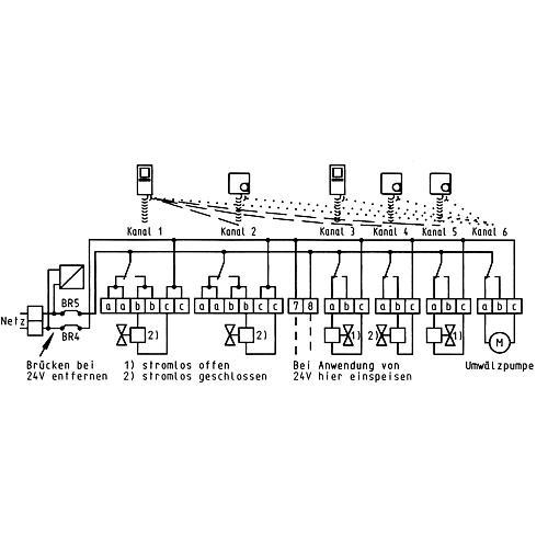 Eberle INSTAT 868-a8U 230V Funkempfänger für 8 Kanäle mit integrierter Schaltuhr