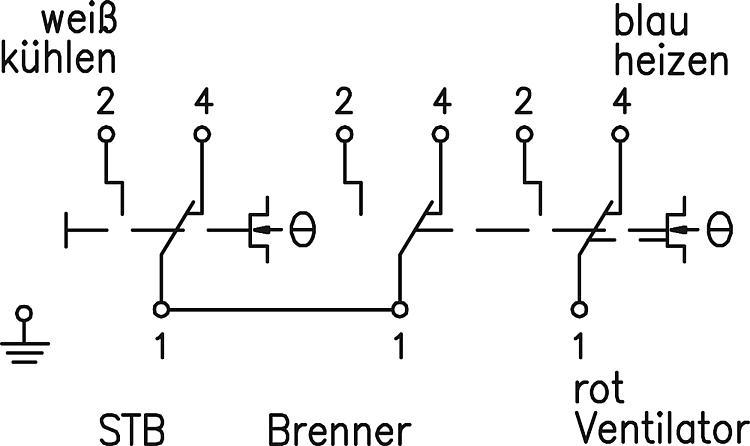 WS | Lufterhitzer-Thermostat JTL