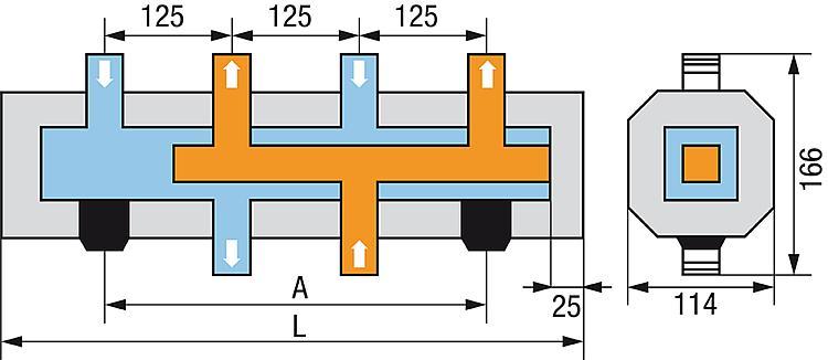3 Heizkreise Heizkreisverteiler  HV Kesselverteiler