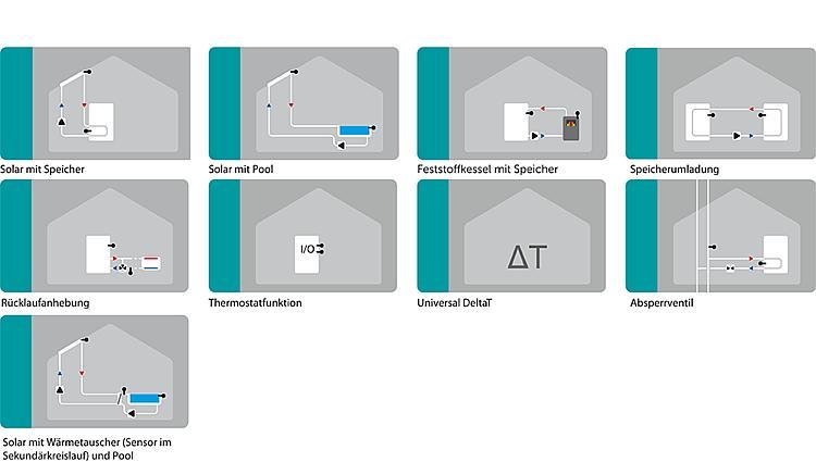 Differential temperature control STDC-V3