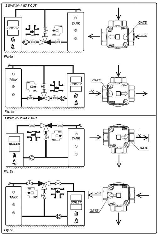 "Thermisches Ladeventil TM 3000 45° 1/"""