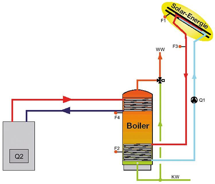 Temperature Differential Control System Sonja Sr 5 Pwm